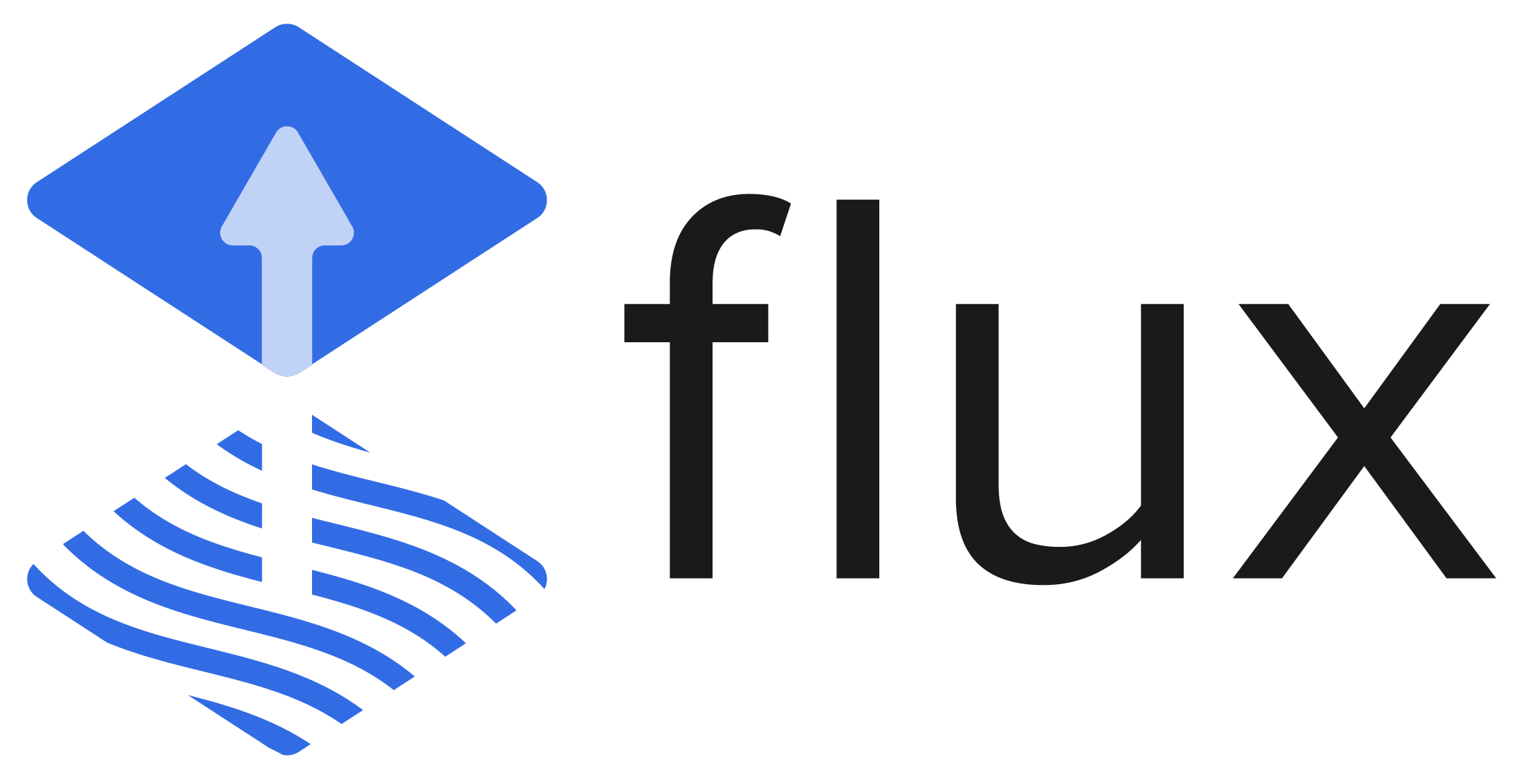 Introduction to GitOps on Kubernetes with Flux v2